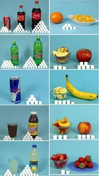 продукты на фруктозе для похудения отзывы